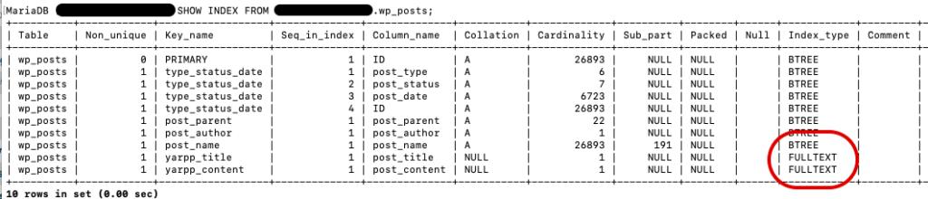 Indices fulltext